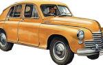 Технические характеристики ГАЗ М20 Победа