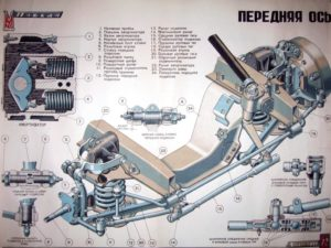 Передняя подвеска ГАЗ М20 Победа