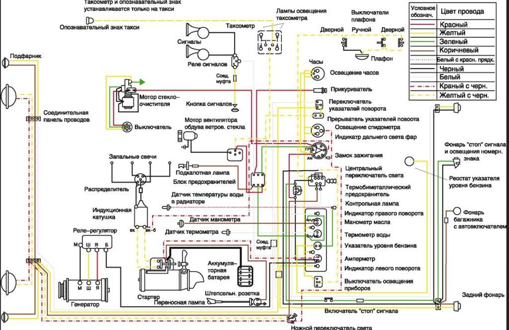 Цветная схема электропроводки Победы ГАЗ М20